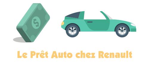 Pret Auto Renault